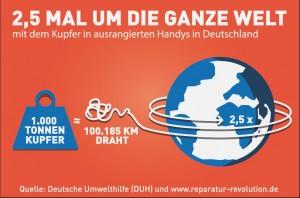Infografik_Draht